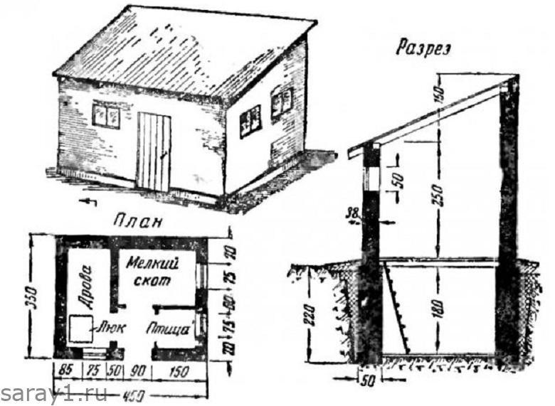 Как сделать дровяник своими руками чертежи 33