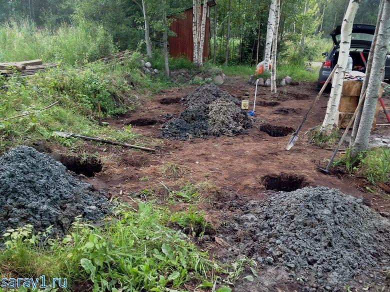 1 ямы под фундамент