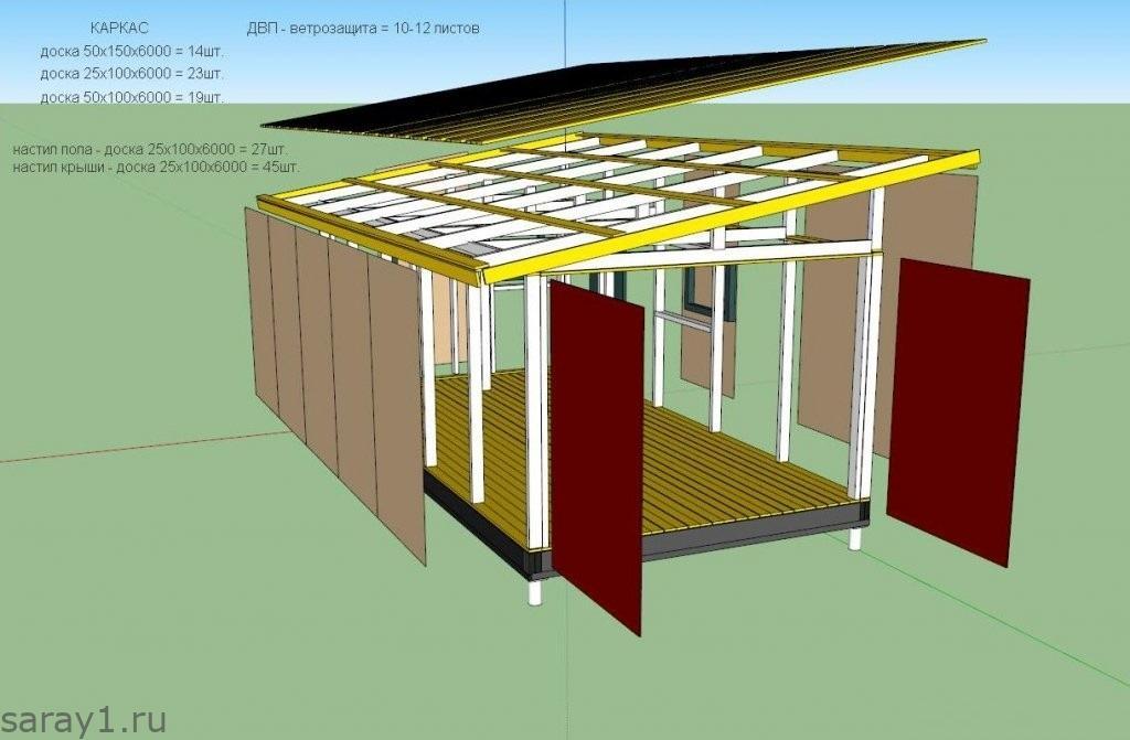 Как поменять крышу на доме своими руками
